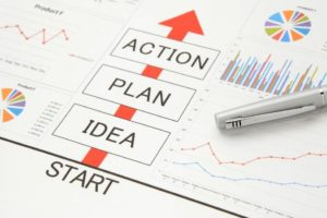 Is a Business Plan Right for Me? on ahabusinessconsulting.com